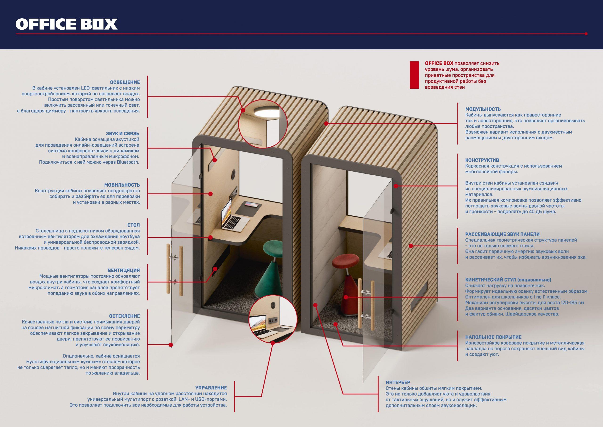 Изображения акустических кабинок и описание их преимуществ